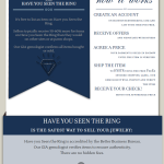 Selling Jewelry with Have You Seen the Ring - an Infographic