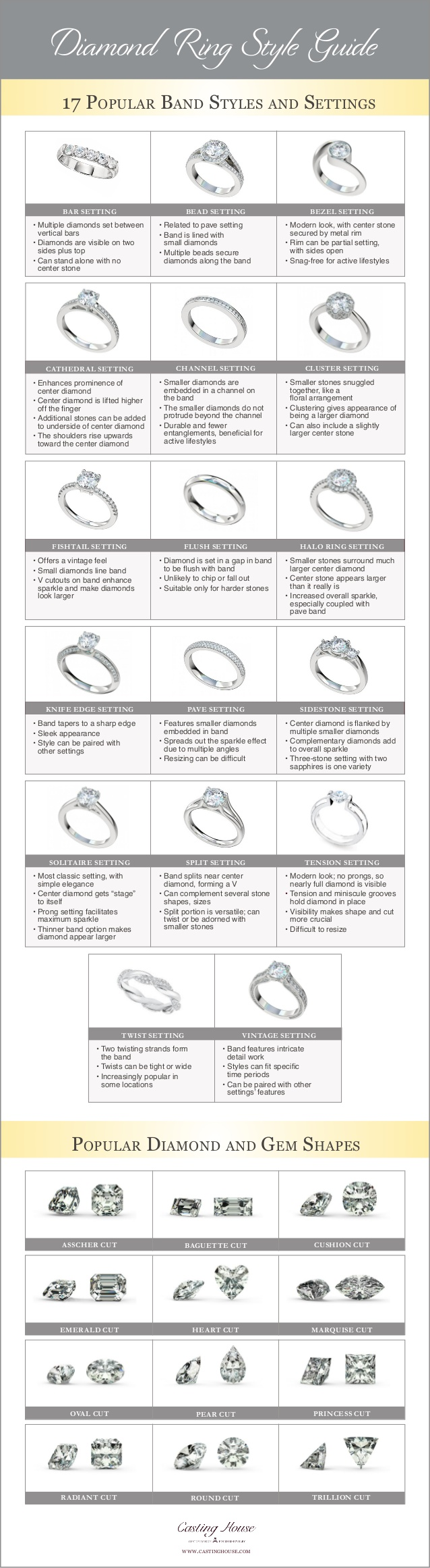 While the more unusual cuts of diamonds have been gathering momentum - While The More Unusual Cuts Of Diamonds Have Been Gathering Momentum 78